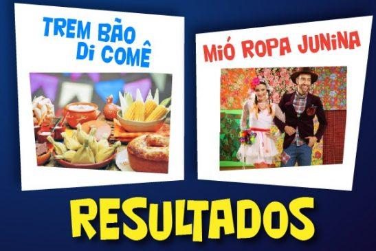 Confira os ganhadores das ações Trem Bão di Comê e Mió Ropa Junina