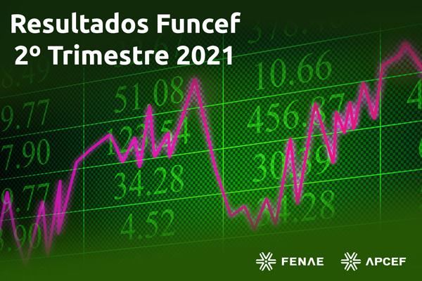 Funcef apresenta superávit de R$ 3,6 bilhões no resultado do 2º trimestre de 2021